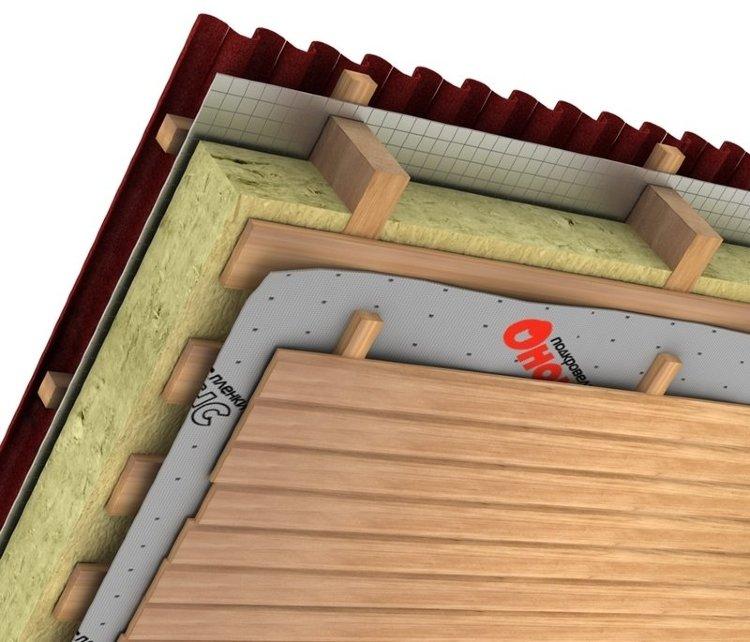 ветроизоляция каркасного дома фото основные черты